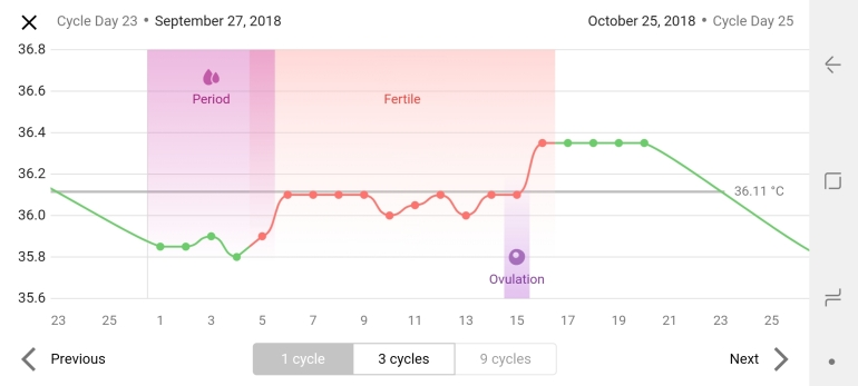 late september nc cycle